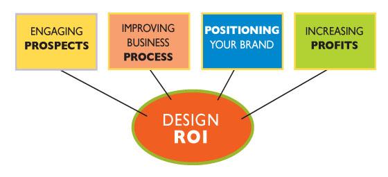 ROI_logo